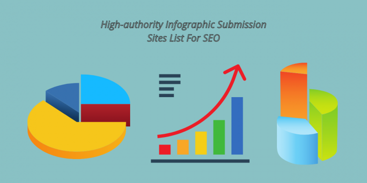 High-authority Infographic Submission Sites List For SEO